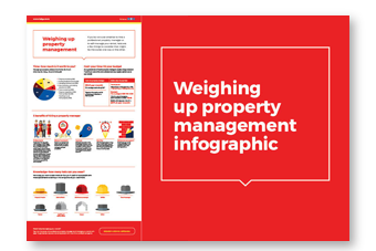 weighing-up-property-management-infographic-cover
